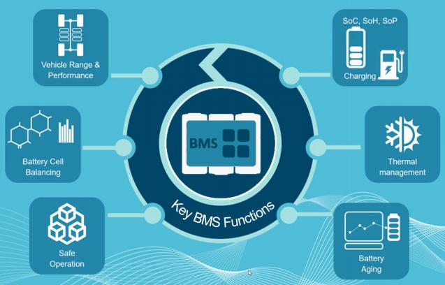 BMS VSK TEST SOLUTIONS